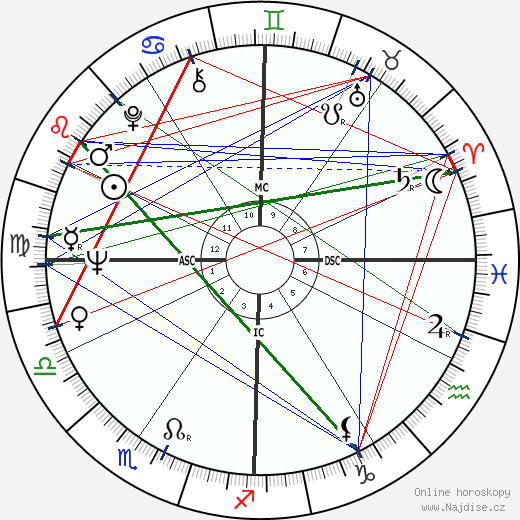 Stephen Breyer wikipedie wiki 2017, 2018 horoskop