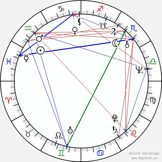 Stephen Christmas wikipedie wiki 2020, 2021 horoskop