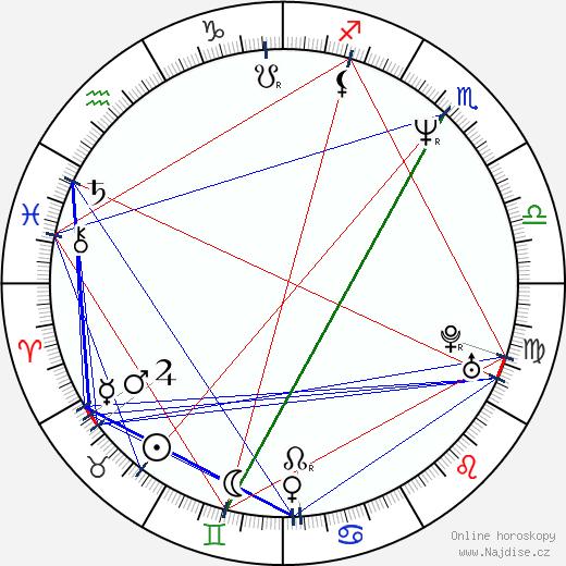 Stephen Colbert wikipedie wiki 2018, 2019 horoskop