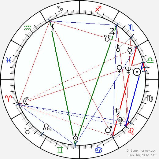 Stephen Collins wikipedie wiki 2018, 2019 horoskop