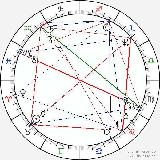 Stephen Daldry wikipedie wiki 2017, 2018 horoskop