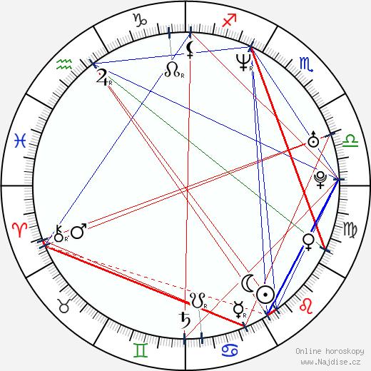Stephen Dorff wikipedie wiki 2019, 2020 horoskop