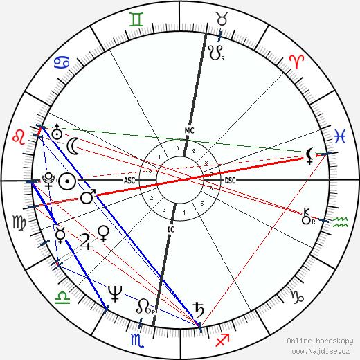 Stephen Fry wikipedie wiki 2018, 2019 horoskop