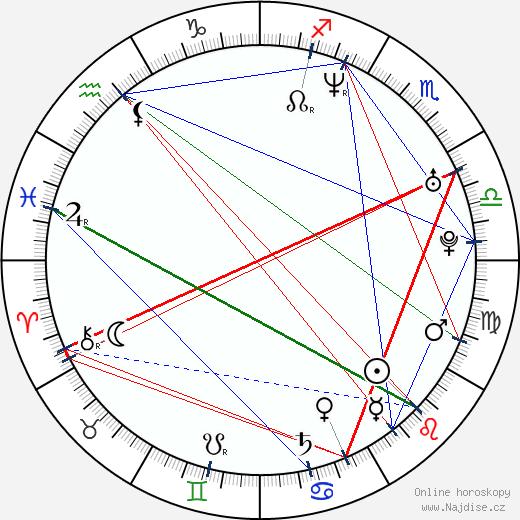 Stephen Fung wikipedie wiki 2017, 2018 horoskop