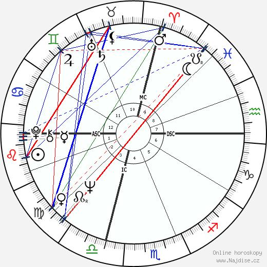 Stephen H. Fagan wikipedie wiki 2017, 2018 horoskop