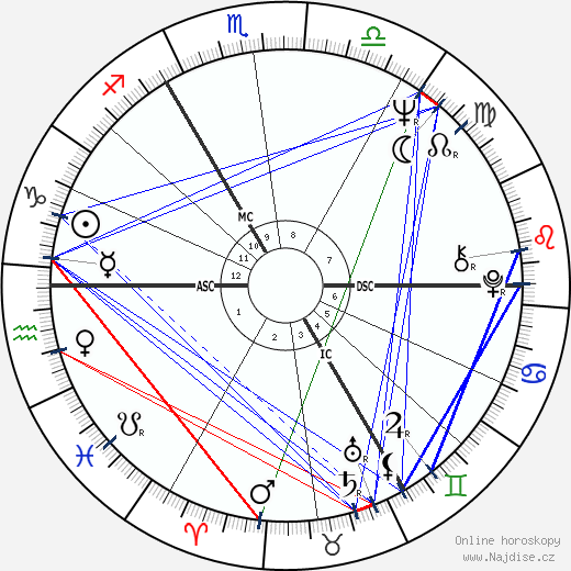Stephen Hawking wikipedie wiki 2018, 2019 horoskop