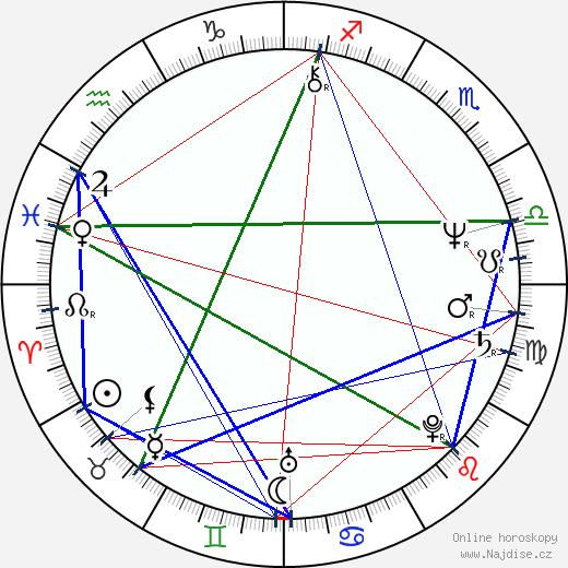 Stephen Jeffreys wikipedie wiki 2019, 2020 horoskop