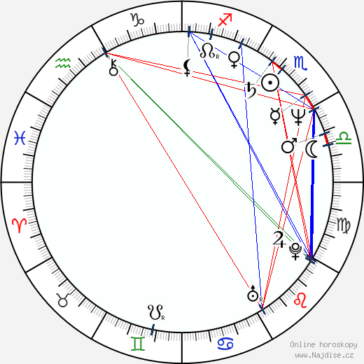 Stephen Lee wikipedie wiki 2020, 2021 horoskop