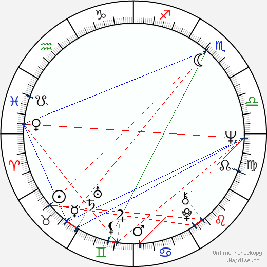 Stephen Macht wikipedie wiki 2018, 2019 horoskop