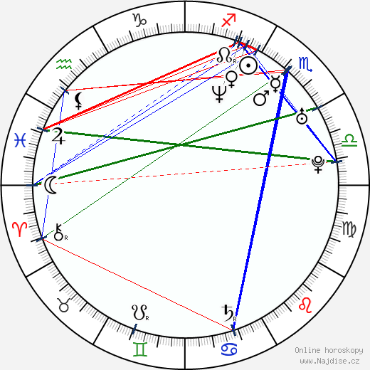 Stephen Merchant wikipedie wiki 2018, 2019 horoskop