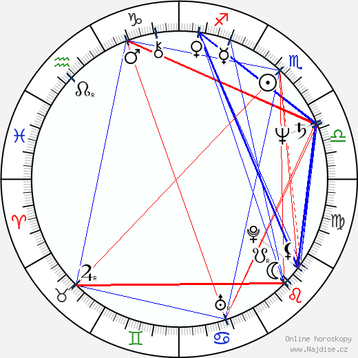 Stephen Quadros wikipedie wiki 2018, 2019 horoskop