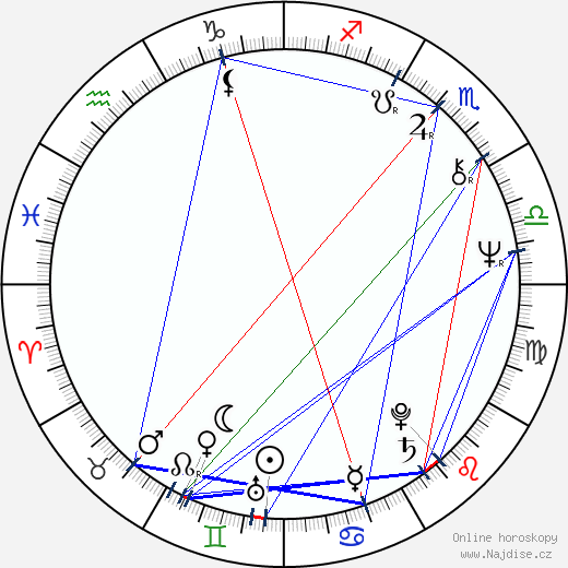 Stephen Quay wikipedie wiki 2018, 2019 horoskop