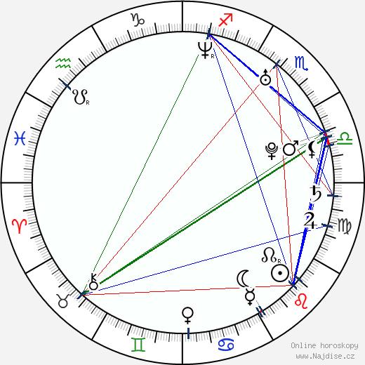 Stephen Schneider wikipedie wiki 2018, 2019 horoskop