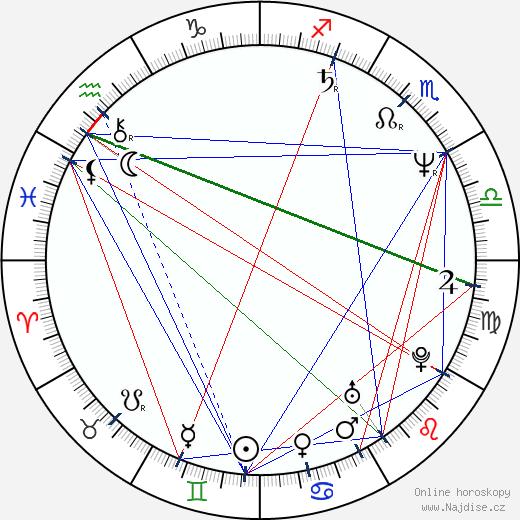 Stephen Shellen wikipedie wiki 2019, 2020 horoskop