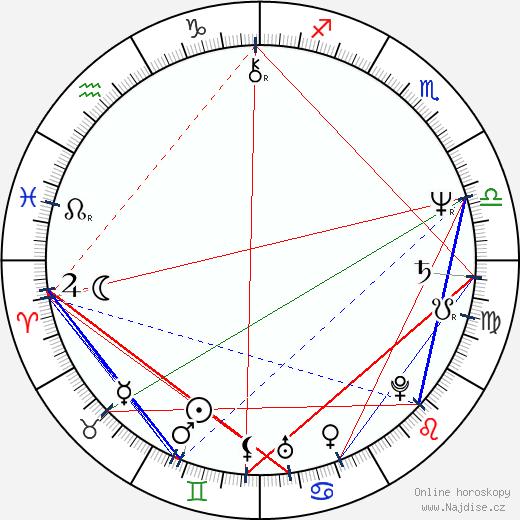 Stephen Tobolowsky wikipedie wiki 2017, 2018 horoskop