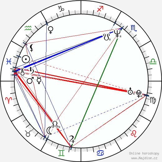 Stephen Wallis wikipedie wiki 2017, 2018 horoskop