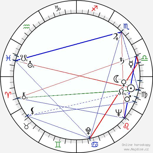Steva Maršálek wikipedie wiki 2020, 2021 horoskop