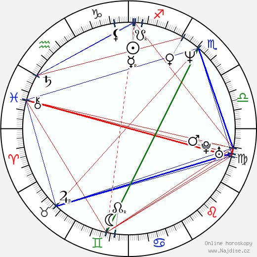 Steve Austin wikipedie wiki 2019, 2020 horoskop