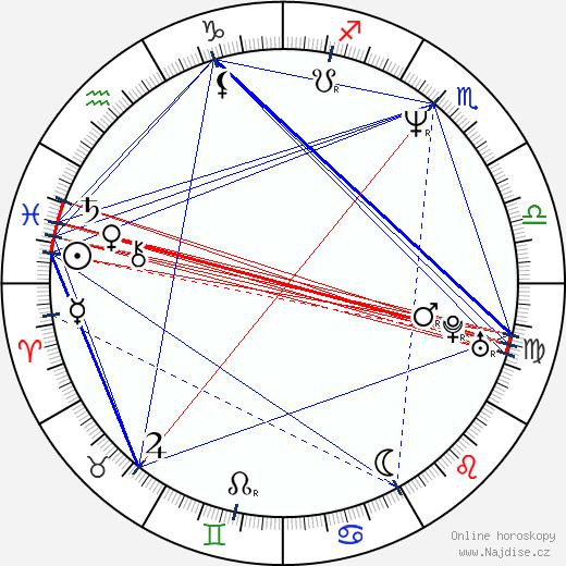 Steve Bacic wikipedie wiki 2019, 2020 horoskop