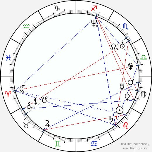 Steve Braun wikipedie wiki 2018, 2019 horoskop