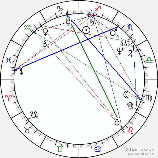 Steve Buscemi wikipedie wiki 2019, 2020 horoskop
