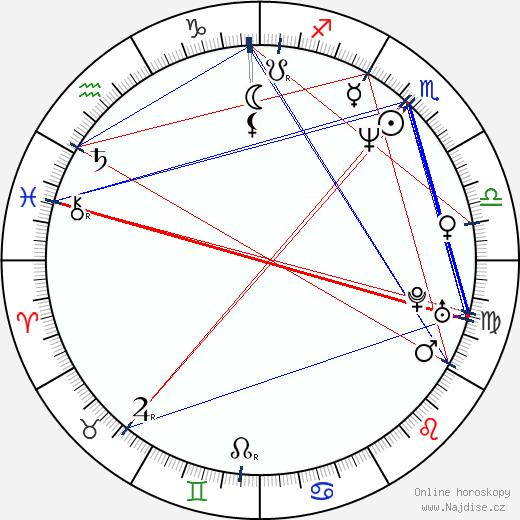 Steve Caballero wikipedie wiki 2019, 2020 horoskop