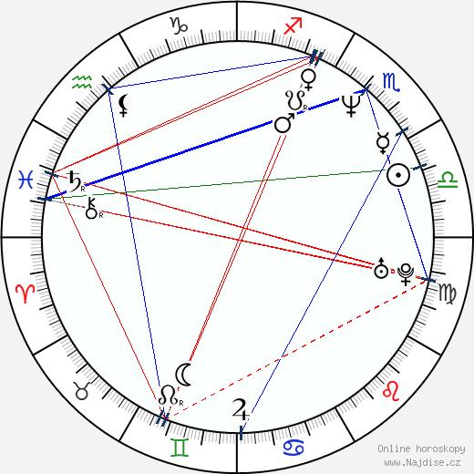 Steve Coogan wikipedie wiki 2020, 2021 horoskop