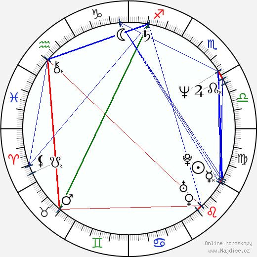Steve Guttenberg wikipedie wiki 2019, 2020 horoskop