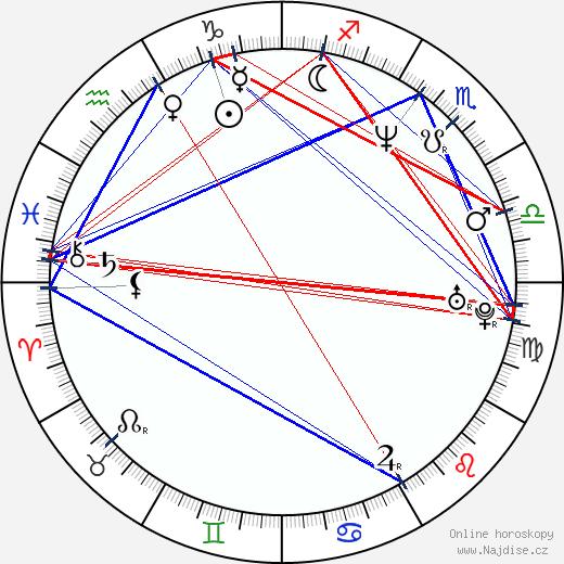 Steve Jacobs wikipedie wiki 2019, 2020 horoskop