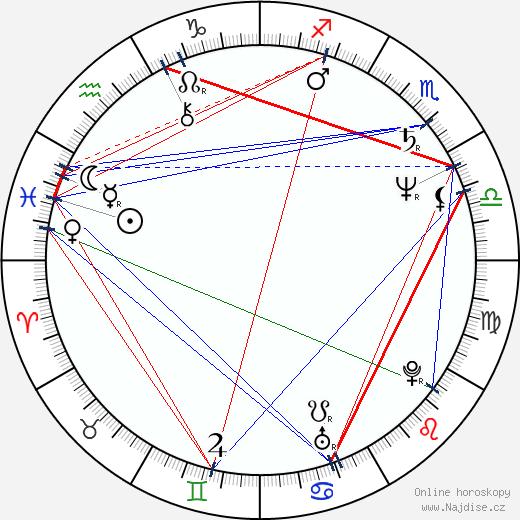 Steve Lichtag wikipedie wiki 2017, 2018 horoskop
