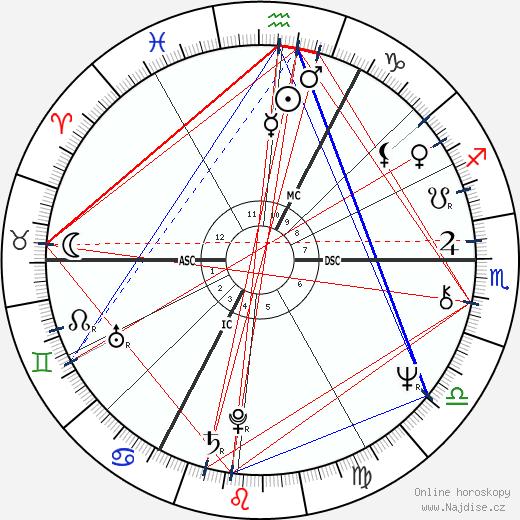 Steve Marriott wikipedie wiki 2020, 2021 horoskop