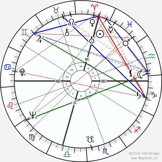 Steve McQueen wikipedie wiki 2019, 2020 horoskop