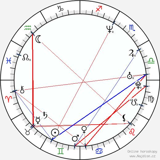 Steve Naghavi wikipedie wiki 2017, 2018 horoskop