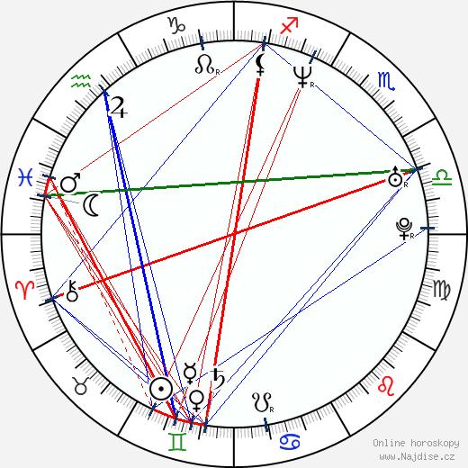 Steve Race wikipedie wiki 2018, 2019 horoskop