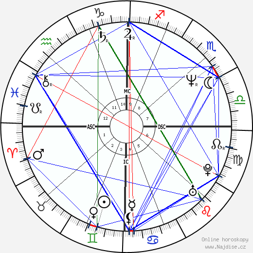 Steve Vai wikipedie wiki 2017, 2018 horoskop