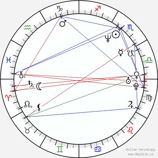 Steve Zahn wikipedie wiki 2017, 2018 horoskop