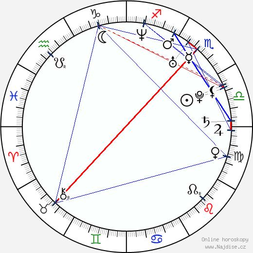 Steven Haar wikipedie wiki 2018, 2019 horoskop