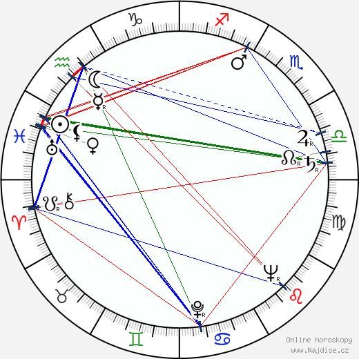 Steven Hill wikipedie wiki 2018, 2019 horoskop