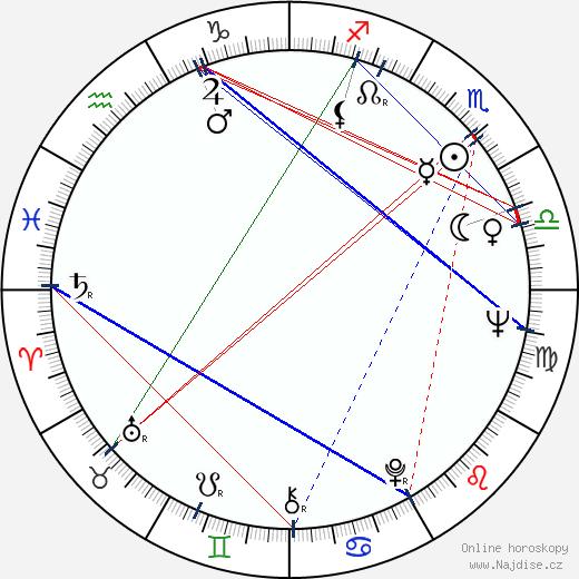Steven Hilliard Stern wikipedie wiki 2019, 2020 horoskop