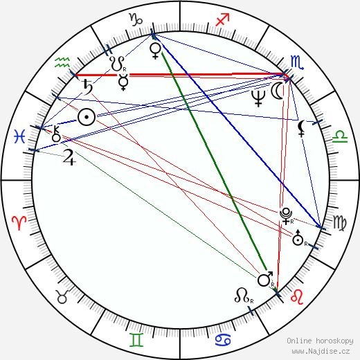 Steven Michael Quezada wikipedie wiki 2017, 2018 horoskop