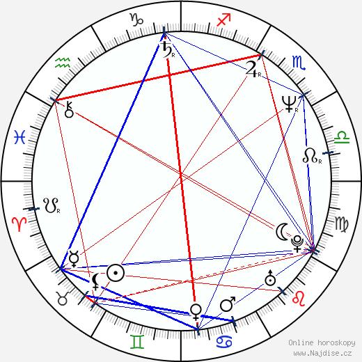 Steven Paul wikipedie wiki 2017, 2018 horoskop