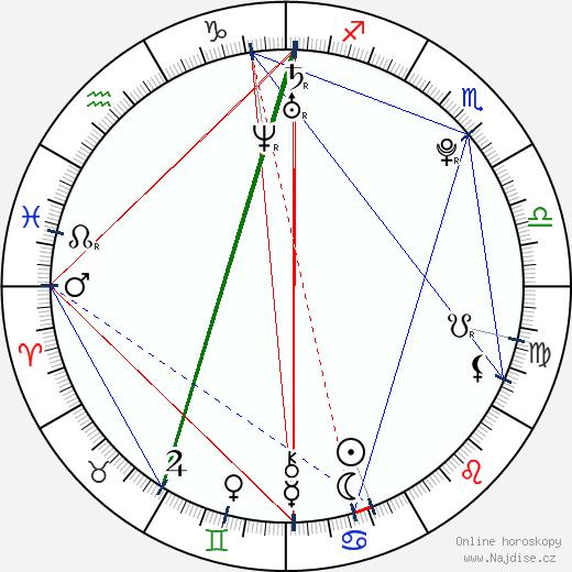 Steven R. McQueen wikipedie wiki 2018, 2019 horoskop