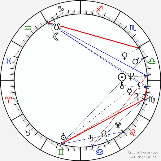 Steven Robman wikipedie wiki 2020, 2021 horoskop