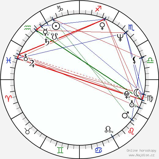 Steven Soderbergh wikipedie wiki 2017, 2018 horoskop