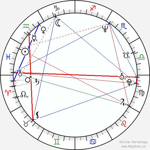 Steven St. Croix wikipedie wiki 2019, 2020 horoskop