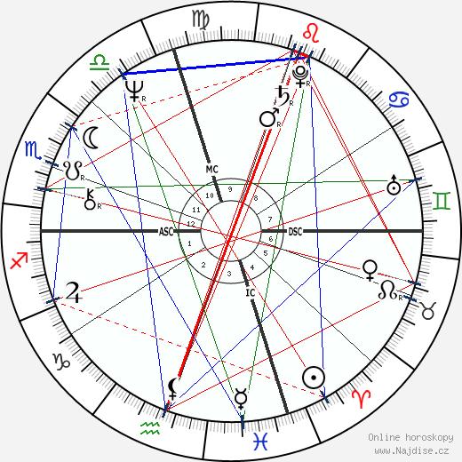 Steven Tyler wikipedie wiki 2020, 2021 horoskop