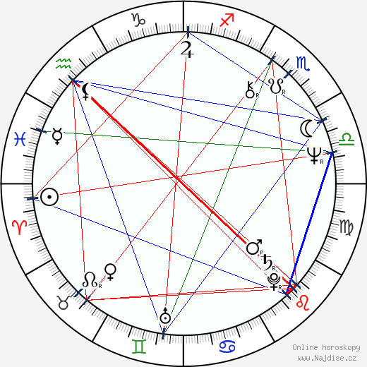 Steven Tyler wikipedie wiki 2019, 2020 horoskop