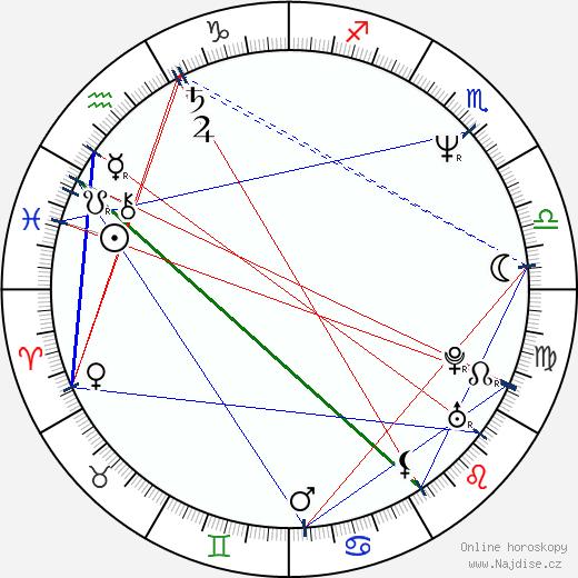 Steven Weber wikipedie wiki 2018, 2019 horoskop