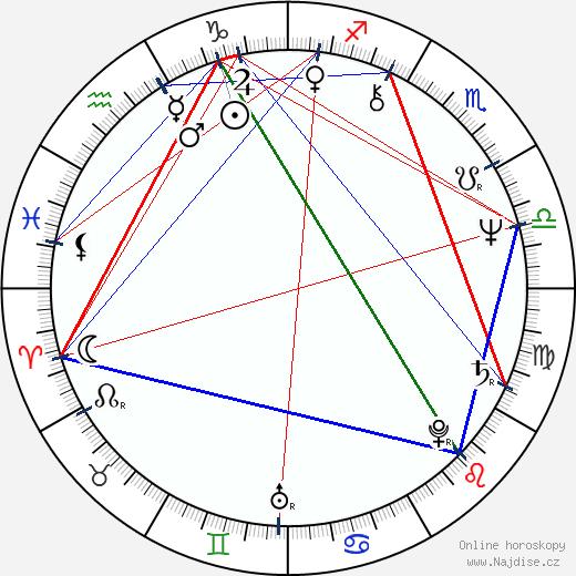 Steven Williams wikipedie wiki 2018, 2019 horoskop