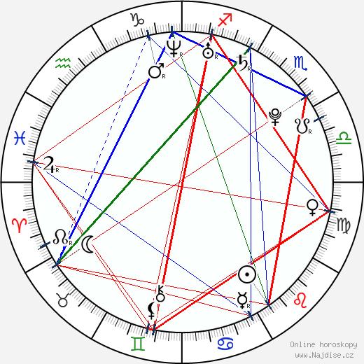 Steven Yaffee wikipedie wiki 2017, 2018 horoskop